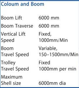 Coloum & Boom